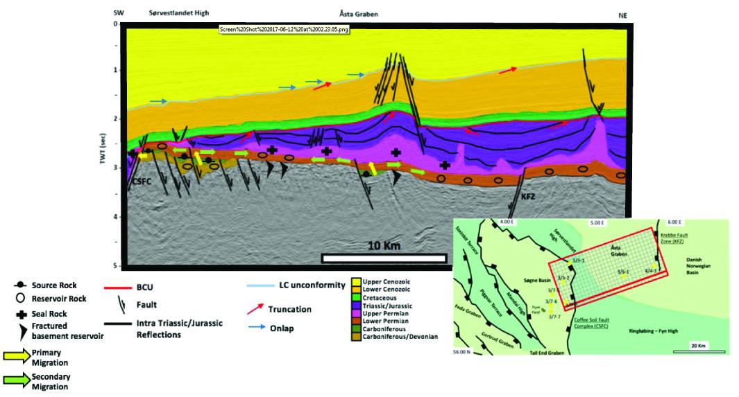 Petroleum potential – Pabas